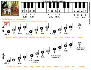 aces and twos chords to hallelujah salvation